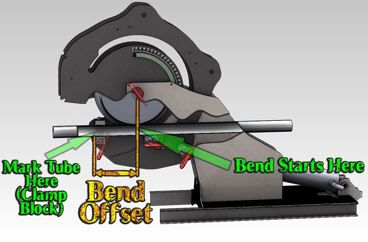 Cage Gage Tube Bending Indicator